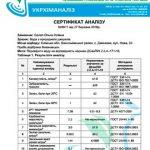 анализ воды химический состав